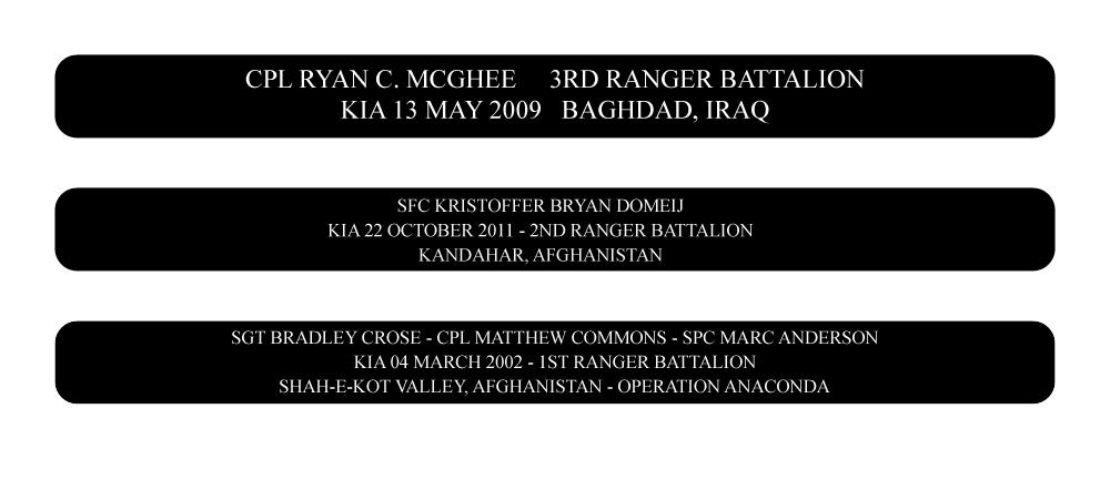 Ranger Kia Bracelets S5